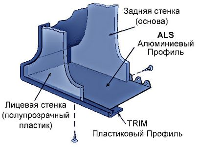 Алюминиевый профиль ALS